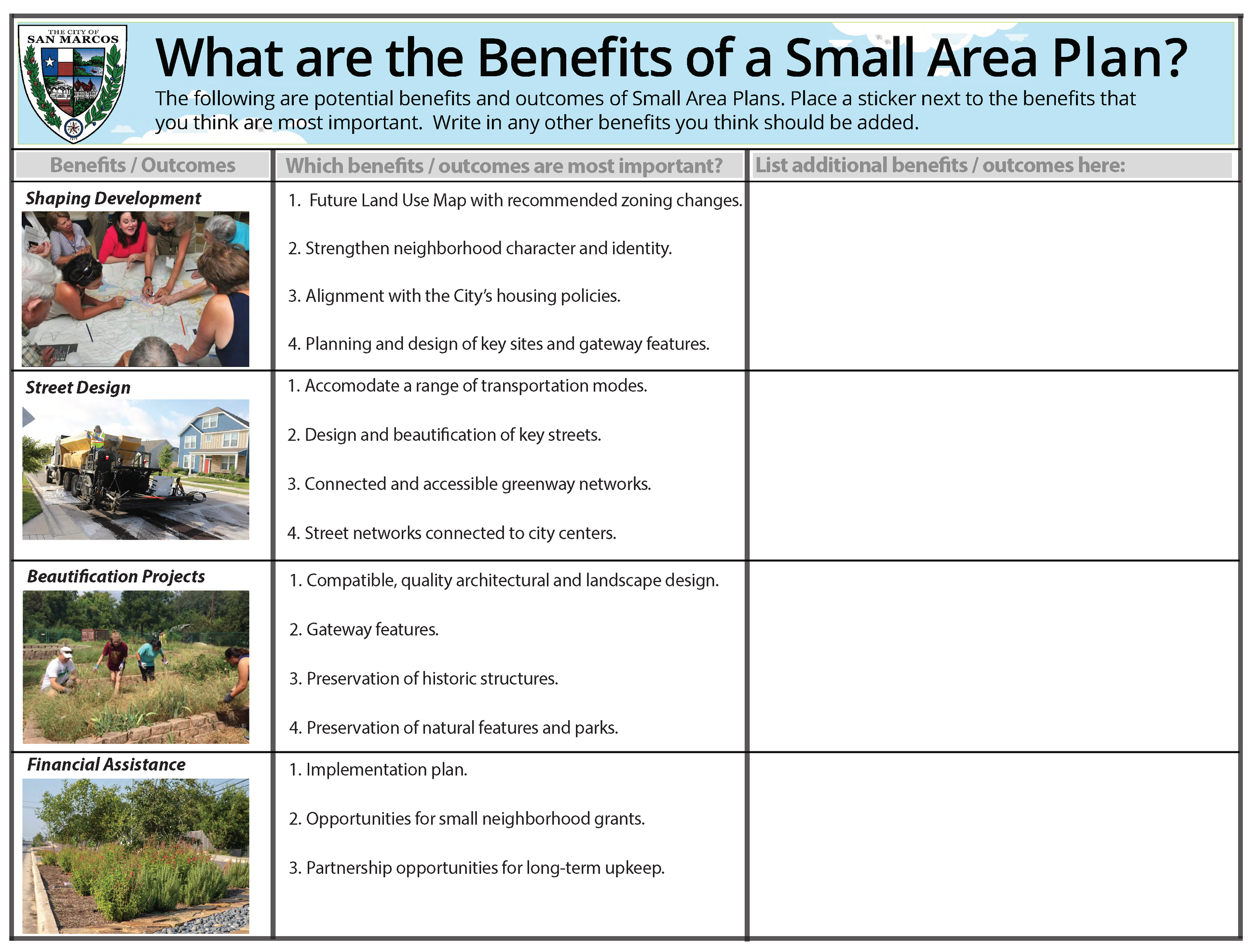 Small Area Plan - Benefits