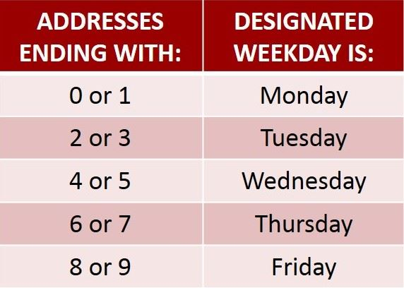 Designated Watering Days