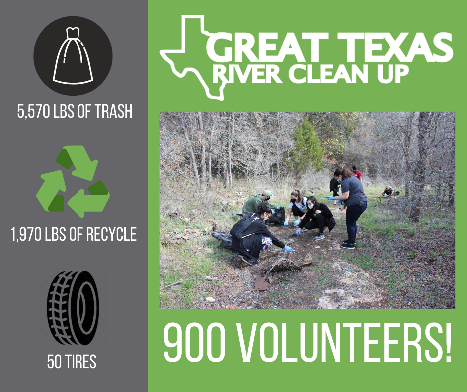 River Clean Up Totals